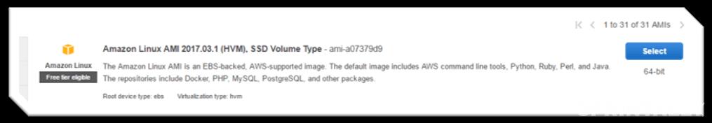 Amazon Linux Ami