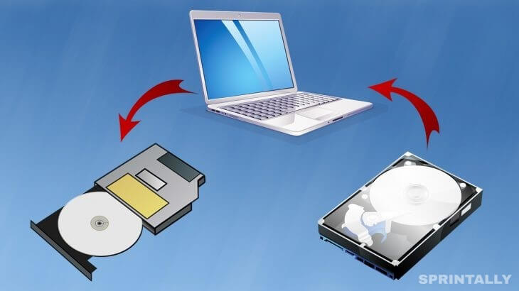How to replace the laptop drive with an additional hard disk HDD?