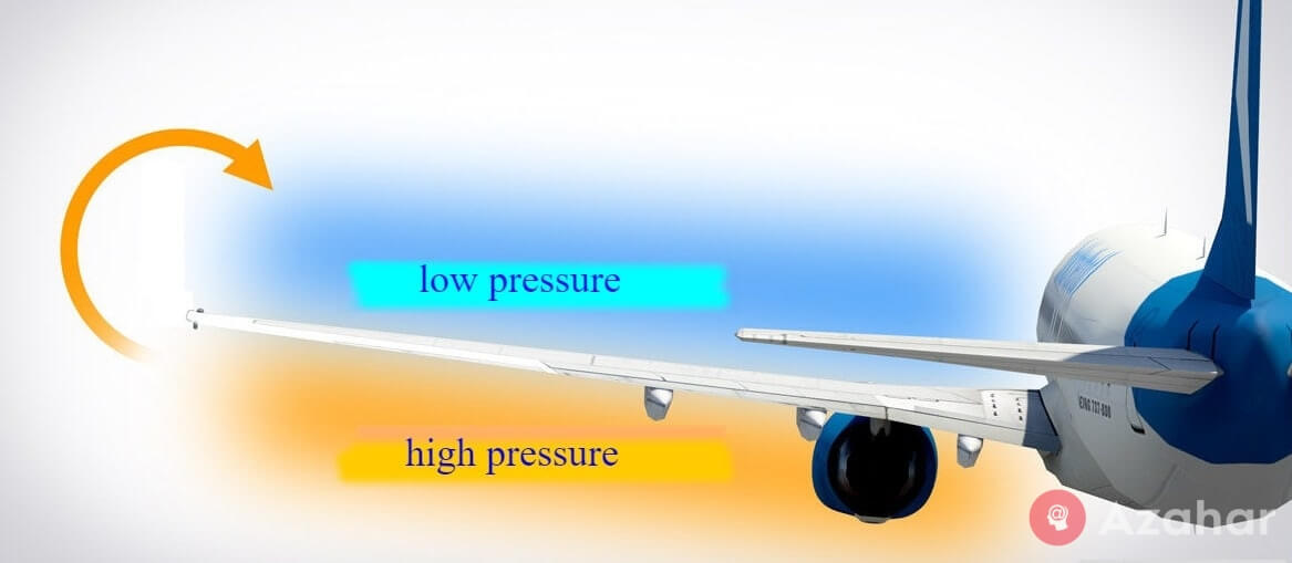 Low And High Pressure