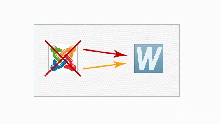 How to change Favicon in Joomla?